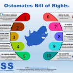 Ostomates Bill Of Rights