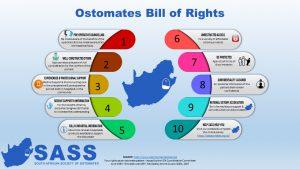 Ostomates Bill Of Rights
